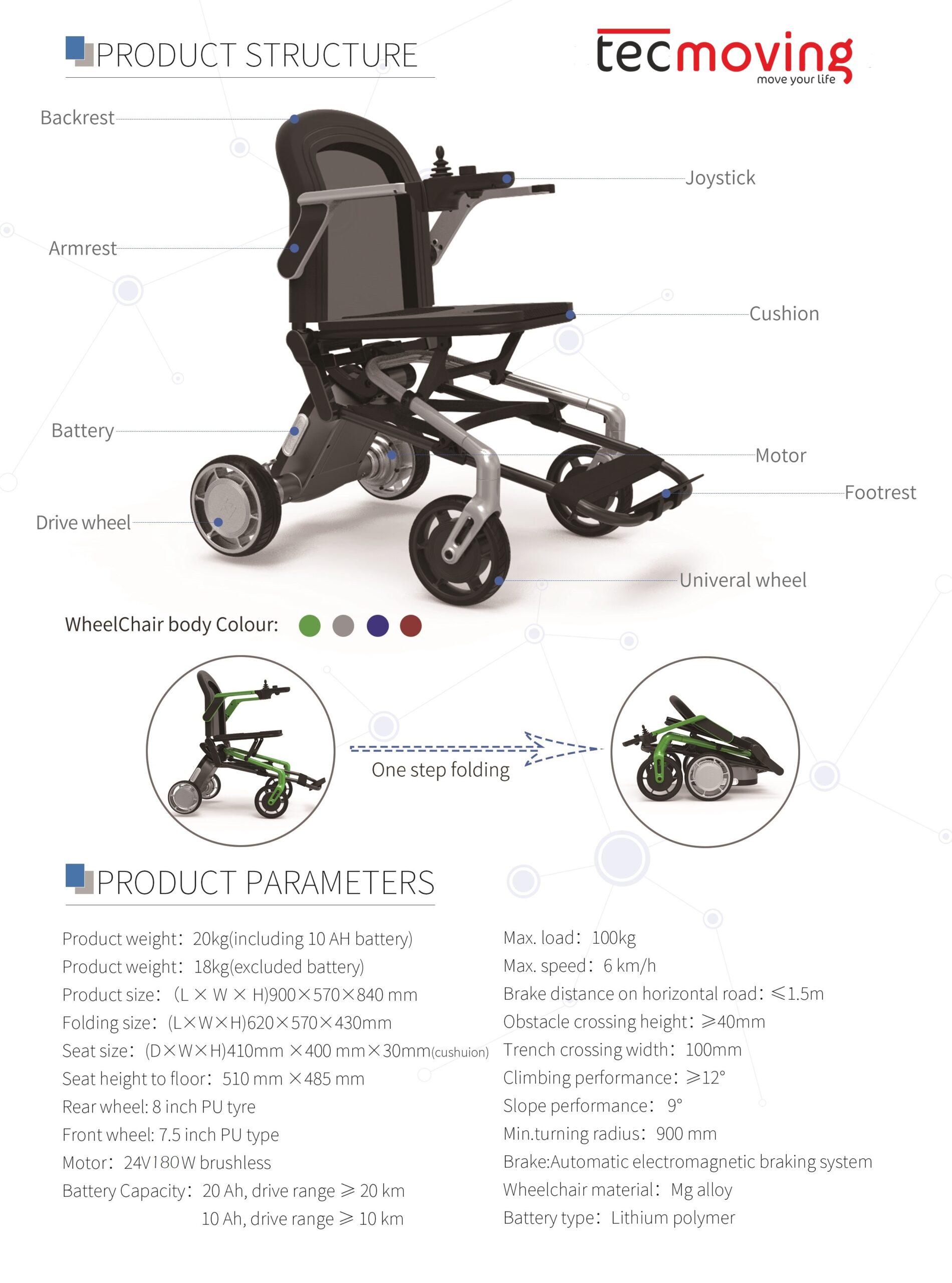 Dimensiones Pocket chair, la silla de ruedas eléctrica para interior de casa